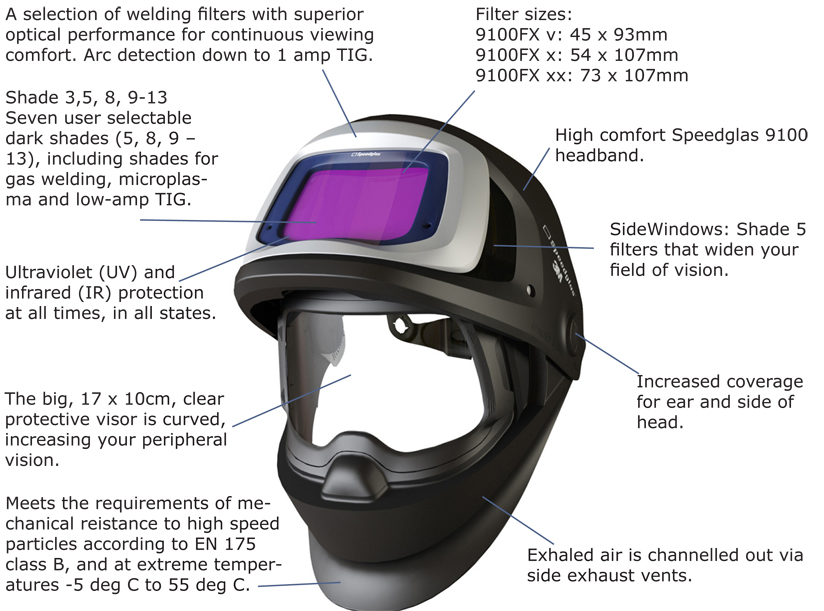 copy of 3m speedglas 9100fx helmet